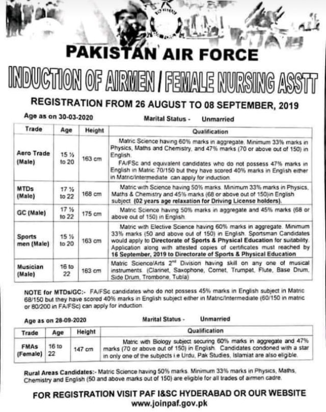 Pakistan Air Force Vacancies 2019