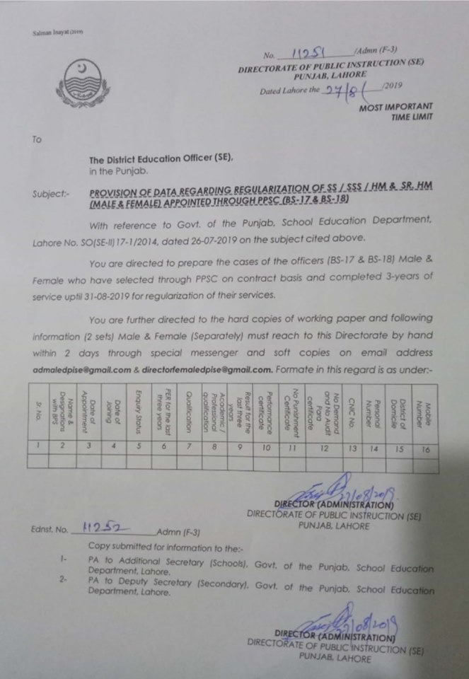 Regularization BPS-17 & 18 Teaching Staff