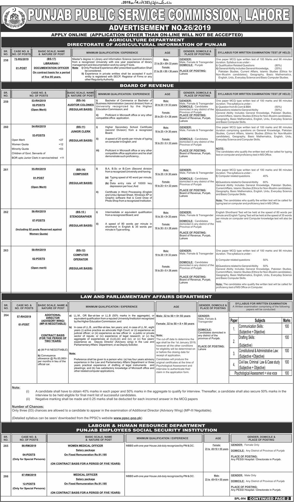 Vacancies Punjab Public Service Commission