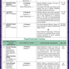 Vacancies in Higher Education Commission 2019