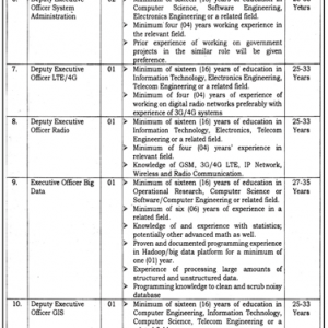 Vacancies in Punjab Safe Cities Authority Apply Online