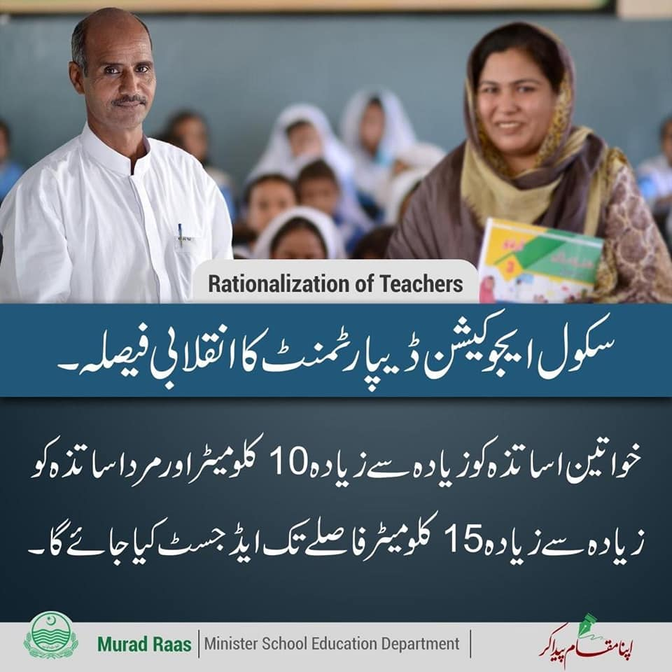 Adjustment of Male and Female Teachers