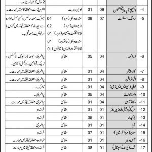 Advertisement of Job Vacancies in CMH Rawalpindi 2019 BPS-01 to BPS-14