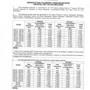 Notification of Increase Daily Allowance 2019 & Hotel Limit CAA Employees