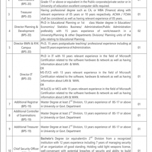 Advertisement of Jobs in Islamia University of Bahawalpur 2019