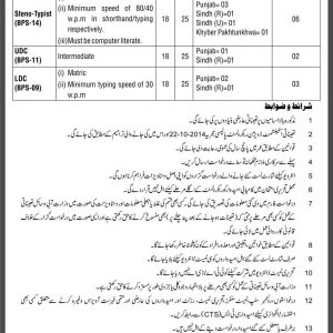 Jobs in Ministry of Water Resources 2019 Through CTS