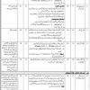 Jobs in WAPDA September 2019 Apply through PTS