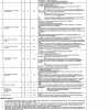 Jobs of Charge Nurses and Others in Children Hospital Faisalabad
