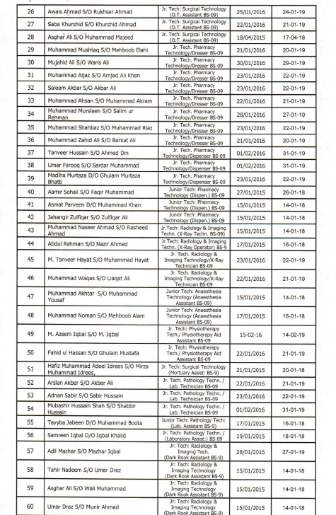 Regularization of Employees BPS-01 to BPS-15 Allied Hospital Faisalabad