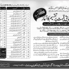 Schedule of Distribution of Poultry Units in All the Districts of Punjab Province