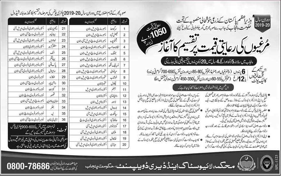Schedule of Distribution of Poultry Units in All the Districts of Punjab