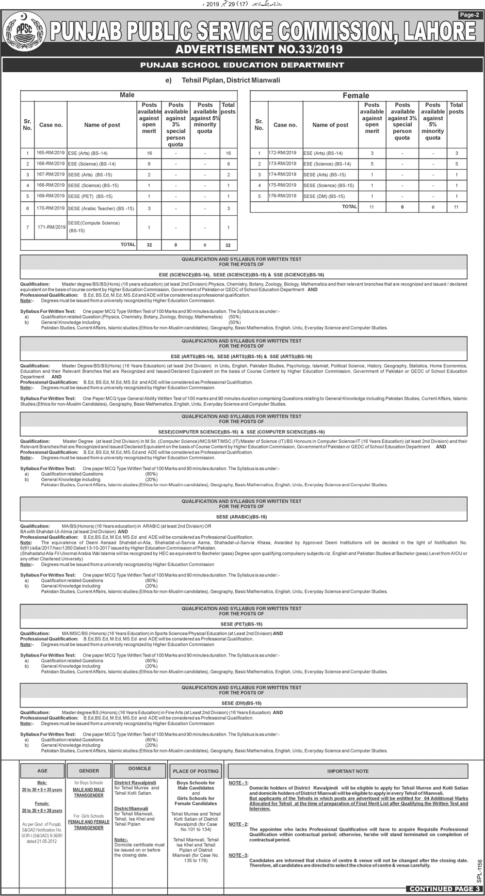 Teachers Jobs 2019 Punjab