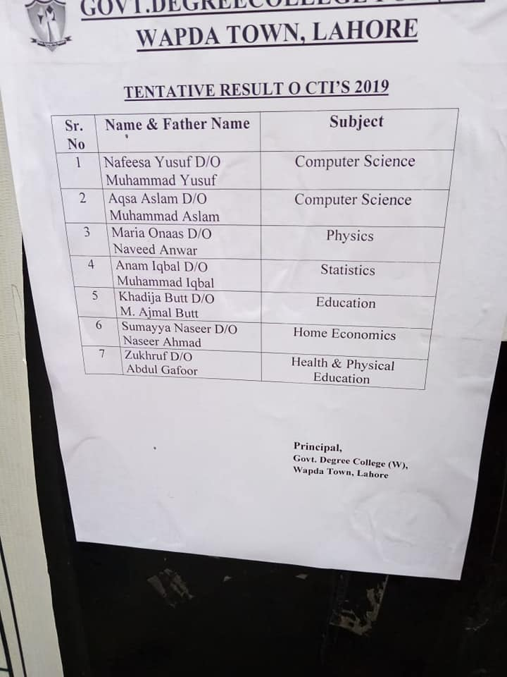 Tentative Merit List Lahore