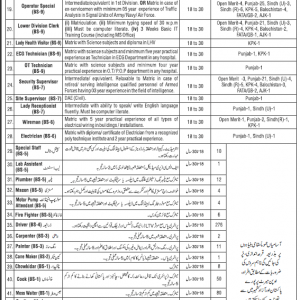 Today Government Jobs in Pakistan in Ministry of Defence