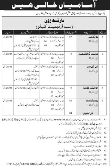 Vacancies in Ministry of Housing & Works 2019