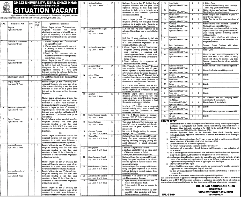 Vacancies in Ghazi University DG Khan