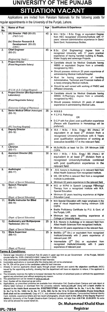 Vacancies in University of the Punjab