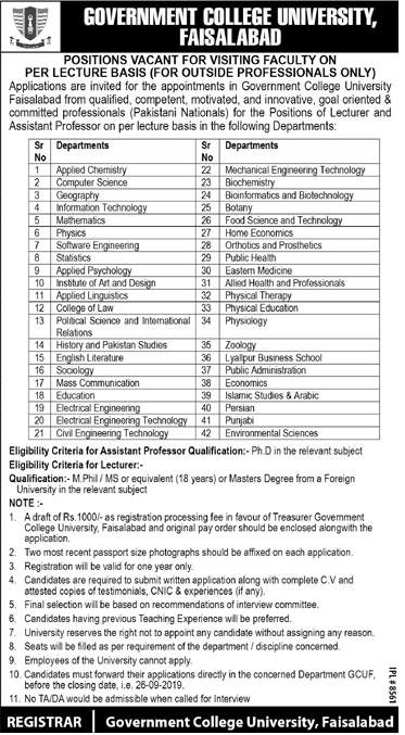 Vacancies of Visiting Faculty in Government College University Faisalabad