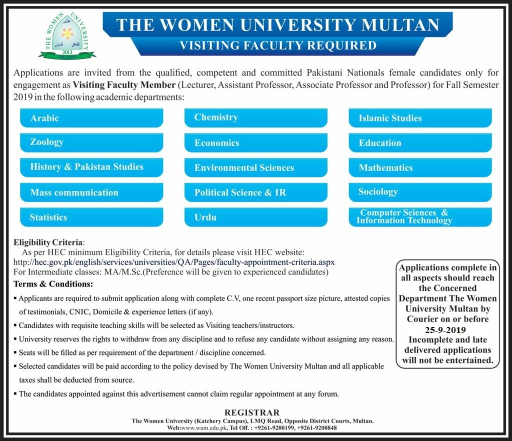 Visiting Faculty at Women University Multan