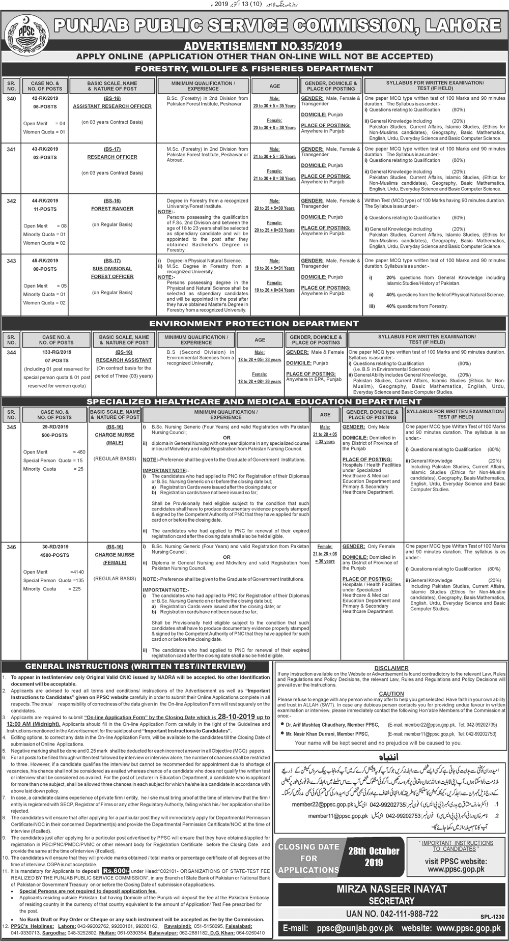 Vacancies of Charge Nurses through PPSC