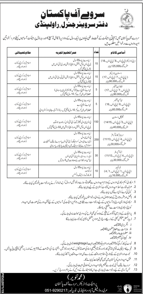 Advertisement of Survey of Pakistan Jobs 2019