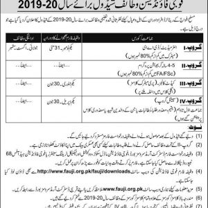 Schedule of Fauji Foundation Scholarships 2019-20