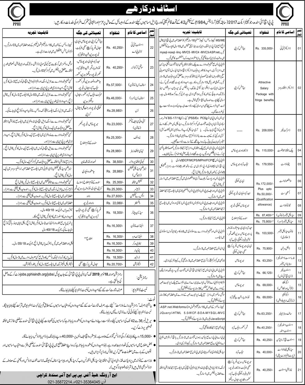 Avail Job Opportunities in PPHI Sindh