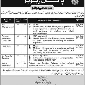 Pakistan Railways Vacancies October 2019 Advertisement