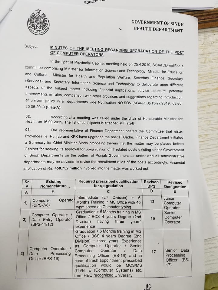 Upgradation of IT Cadre Posts Health Department Sindh