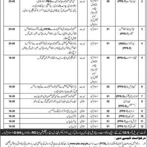 Vacancies in Ministry of National Food Security & Research