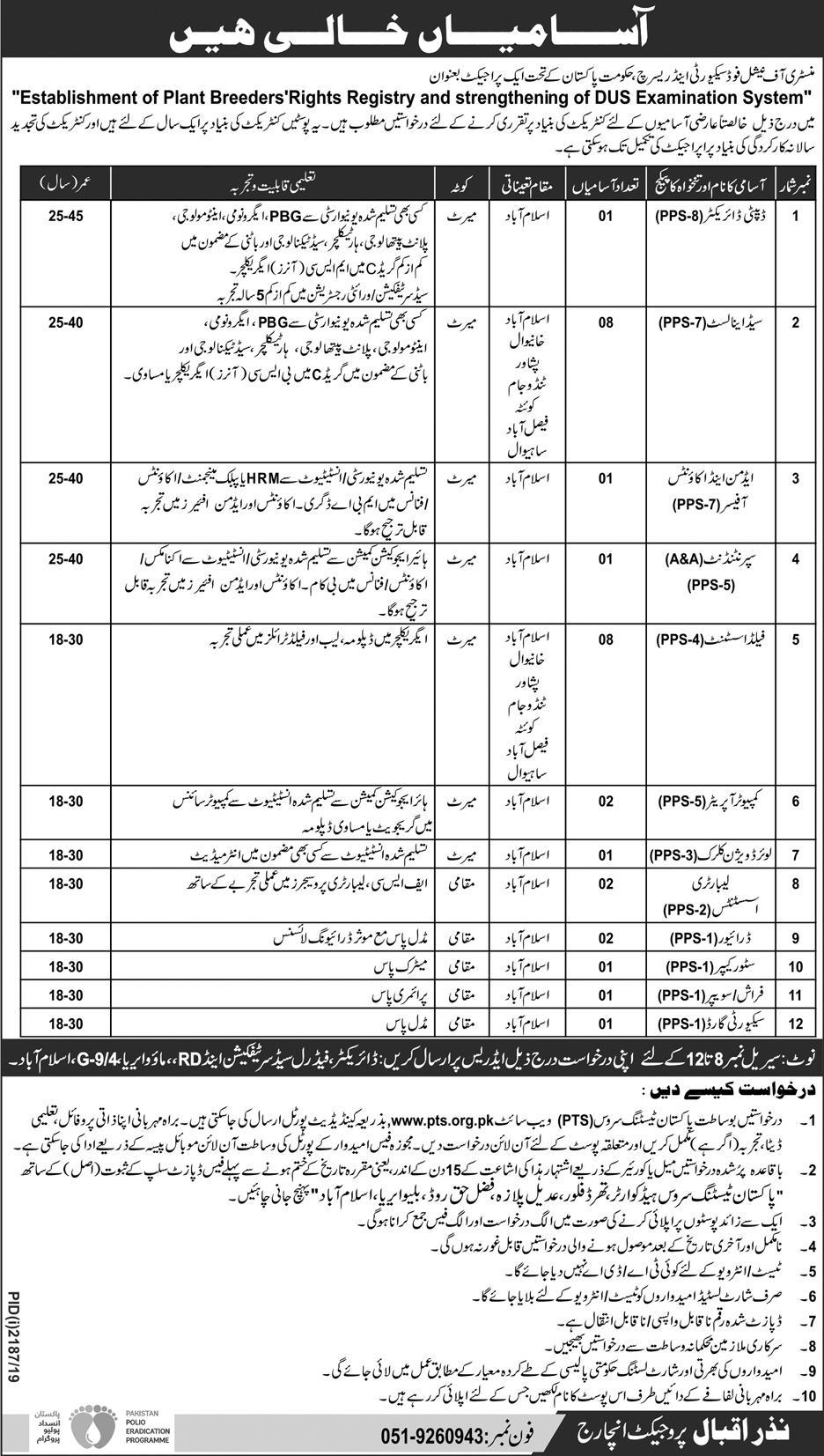 Vacancies in Ministry of National Food Security