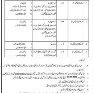 Vacancies in Punjab Public Service Commission Lahore