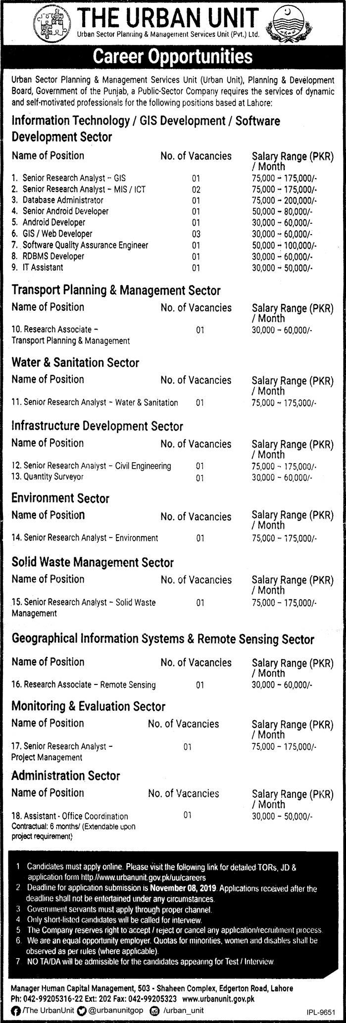 Vacancies in Urban Unit Planning