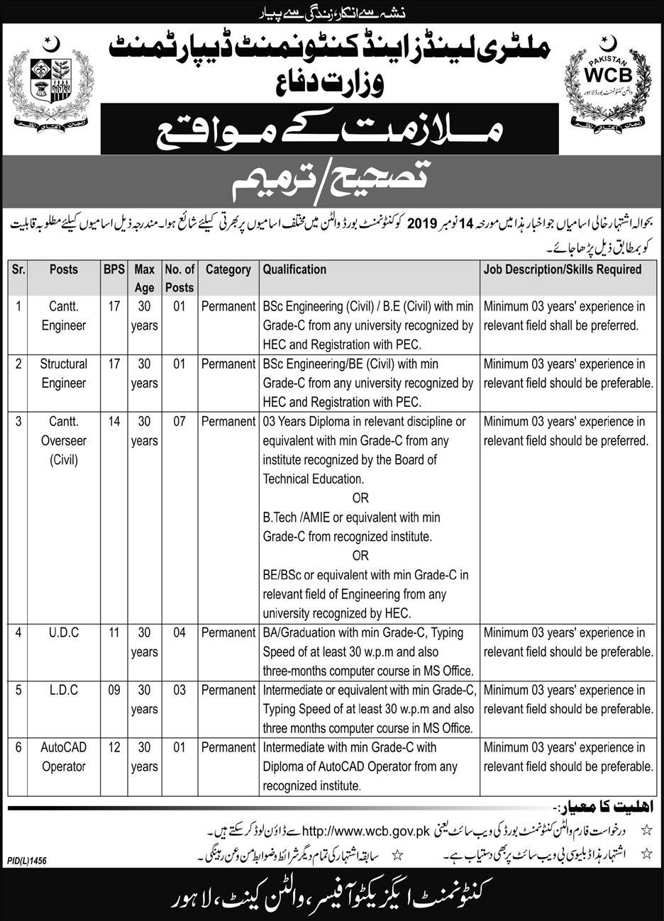 Amedment in Military Lands Jobs 2019