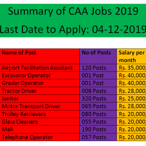 Civil Aviation Authorities Vacancies 2019 (CAA Jobs 2019)