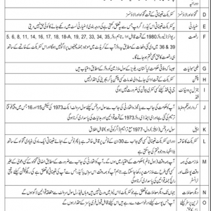 Drivers Vacancies in Pakistan Railways Nov 2019