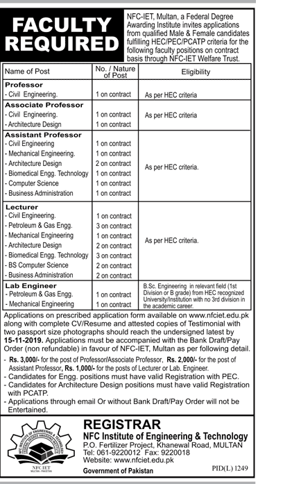 Lecturers Vacancies on Contract Basis