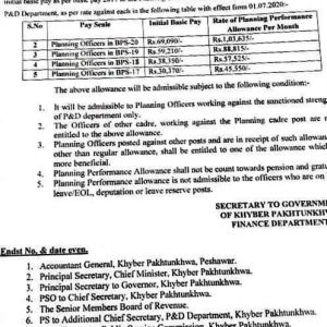 Notification of Planning Performance Allowance Rs. 103,635/- Per Month