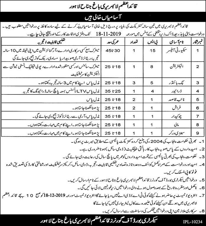 Vacancies in Quaid-e-Azam Library BPS-01 to BPS-15