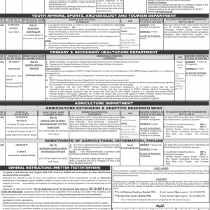 1067 PPSC Vacancies in Health Department and Others