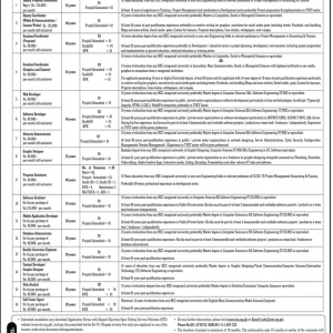Jobs in National Vocational & Technical Training Commission through Open Testing Service