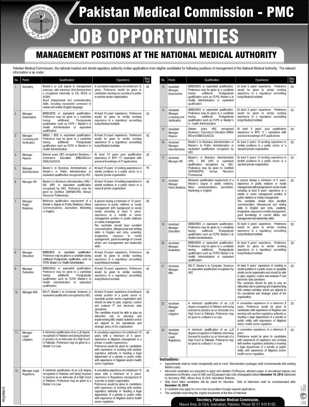 Jobs in the National Medical Authority