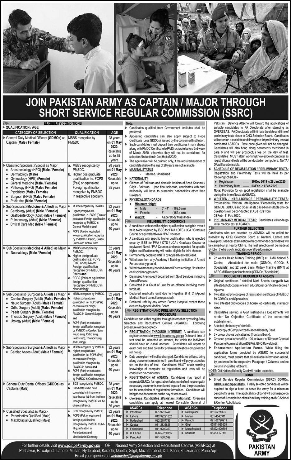 Join Pak Army as Major Captain