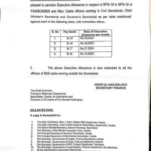Notification Executive Allowance Balochistan Employees of BPS-16 to BPS-19