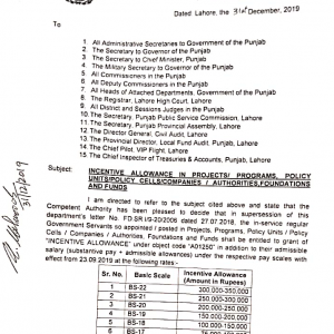 Notification Incentive Allowance by Finance Department Punjab