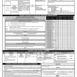 589 PPSC Jobs in Punjab Land Record Authority (PLRA)