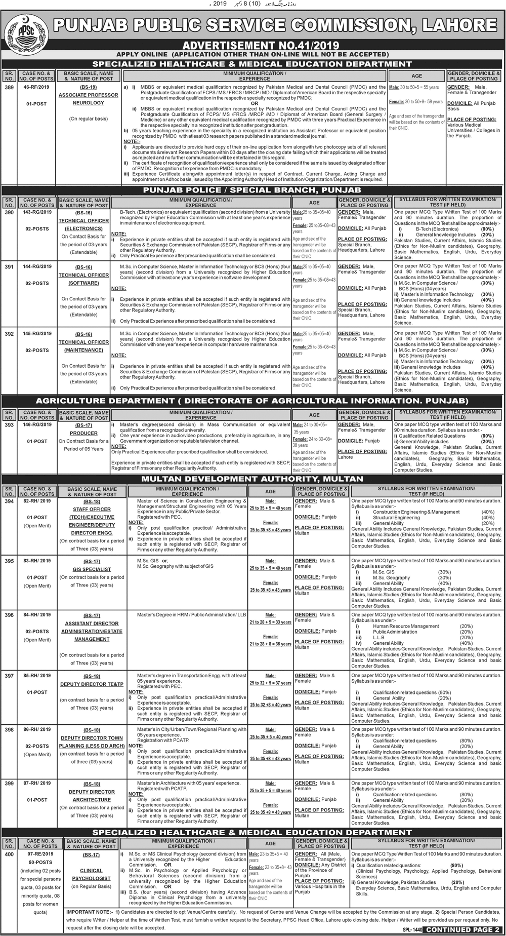 Punjab Police Special Branch Jobs Through PPSC