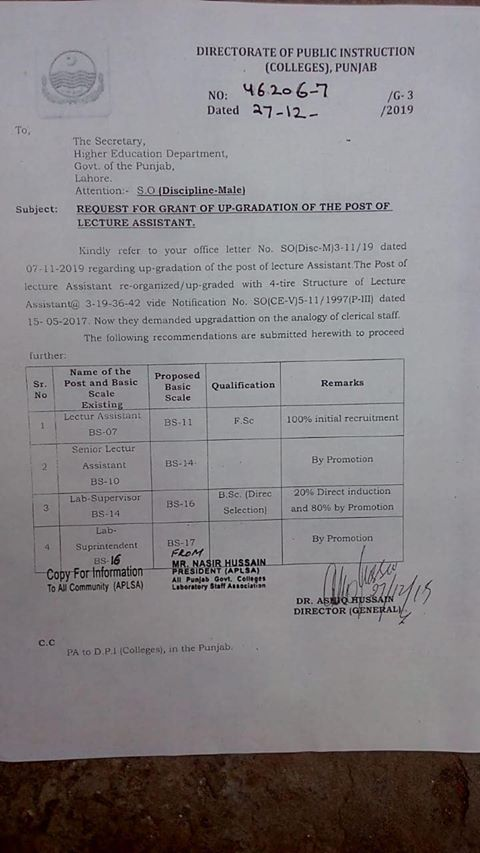 Grant of Upgradation of the Post Lecture Assistant Punjab