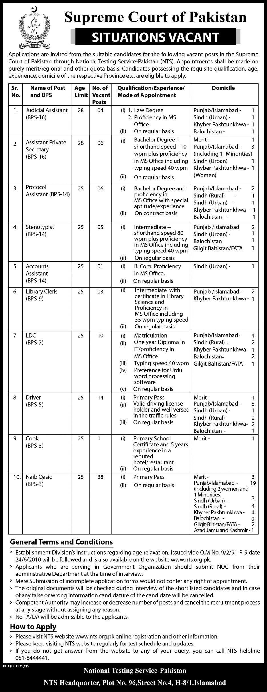 Vacancies in Supreme Court of Pakistan through NTS
