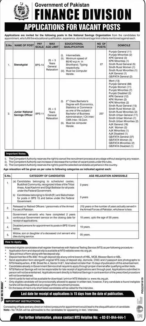 Jobs in Finance Division Govt of Pakistan through NTS